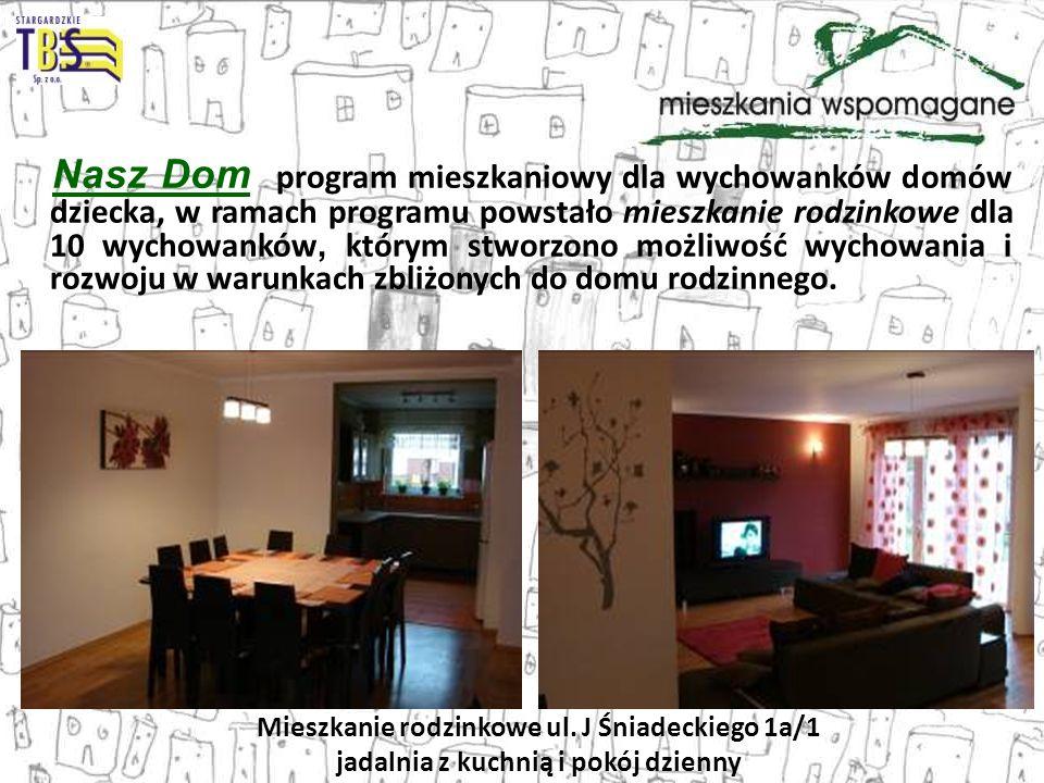 Nasz Dom program mieszkaniowy dla wychowanków domów dziecka, w ramach programu powstało mieszkanie rodzinkowe dla 10 wychowanków, którym stworzono moż