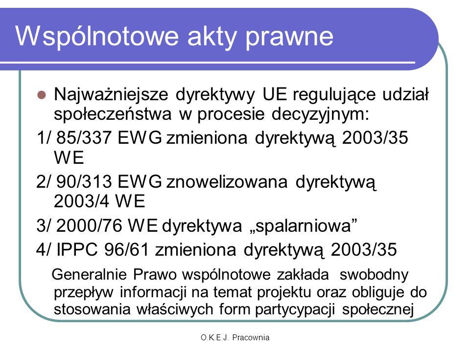 O.K.E.J.Pracownia Najważniejsze polskie akty prawne regulujące udział społeczny 1.