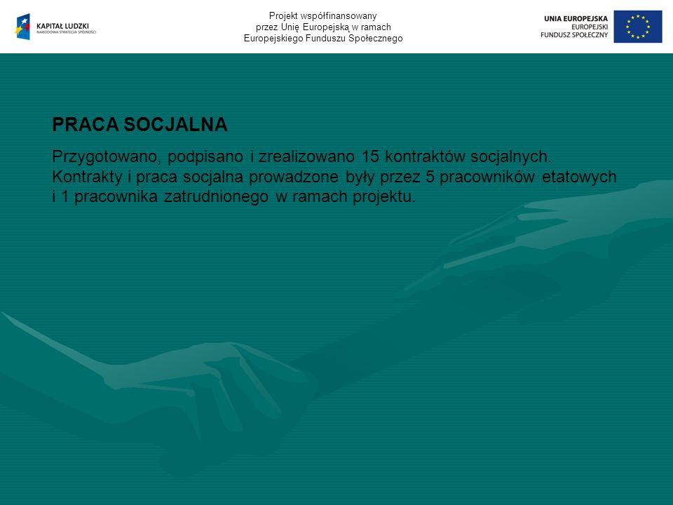 PRACA SOCJALNA Przygotowano, podpisano i zrealizowano 15 kontraktów socjalnych.