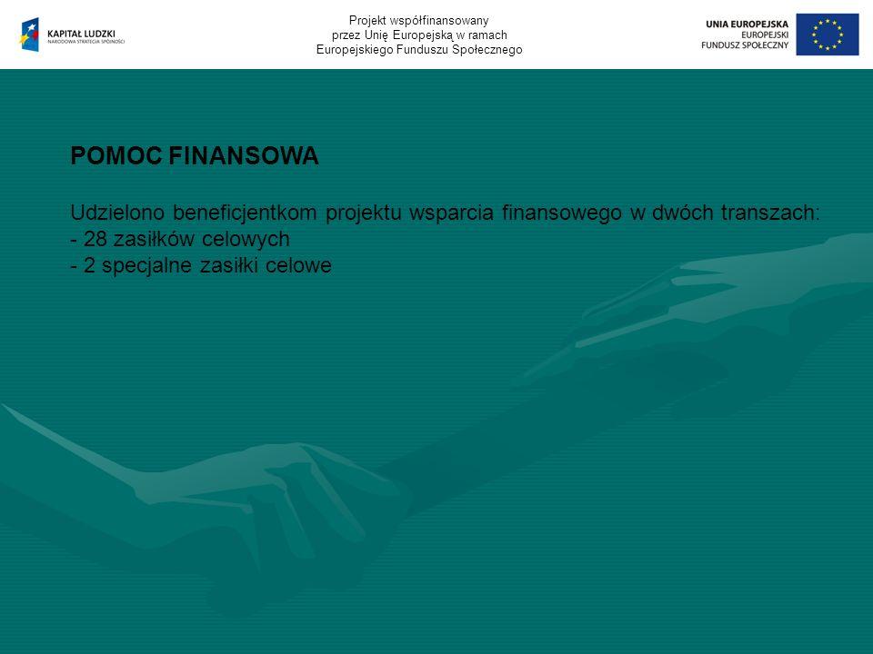 POMOC FINANSOWA Udzielono beneficjentkom projektu wsparcia finansowego w dwóch transzach: - 28 zasiłków celowych - 2 specjalne zasiłki celowe Projekt współfinansowany przez Unię Europejską w ramach Europejskiego Funduszu Społecznego