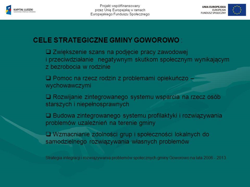 CELE STRATEGICZNE GMINY GOWOROWO : Zwiększenie szans na podjęcie pracy zawodowej i przeciwdziałanie negatywnym skutkom społecznym wynikającym z bezrobocia w rodzinie Pomoc na rzecz rodzin z problemami opiekuńczo – wychowawczymi Rozwijanie zintegrowanego systemu wsparcia na rzecz osób starszych i niepełnosprawnych Budowa zintegrowanego systemu profilaktyki i rozwiązywania problemów uzależnień na terenie gminy Wzmacnianie zdolności grup i społeczności lokalnych do samodzielnego rozwiązywania własnych problemów Strategia integracji i rozwiązywania problemów społecznych gminy Goworowo na lata 2006 - 2013 Projekt współfinansowany przez Unię Europejską w ramach Europejskiego Funduszu Społecznego