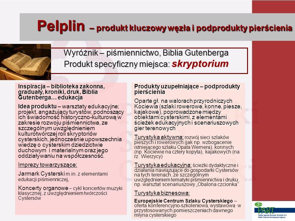 Pelplin – produkt kluczowy węzła i podprodukty pierścienia Wyróżnik – piśmiennictwo, Biblia Gutenberga Produkt specyficzny miejsca: skryptorium Inspir