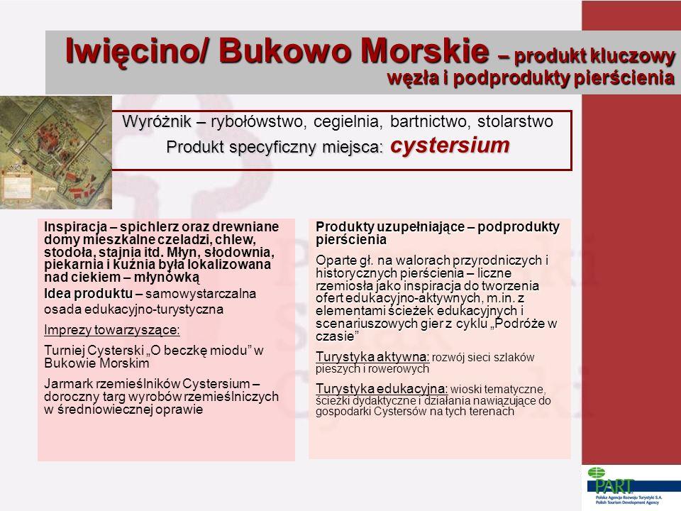 Iwięcino/ Bukowo Morskie – produkt kluczowy węzła i podprodukty pierścienia Wyróżnik – Wyróżnik – rybołówstwo, cegielnia, bartnictwo, stolarstwo Produkt specyficzny miejsca: cystersium Produkty uzupełniające – podprodukty pierścienia Oparte gł.