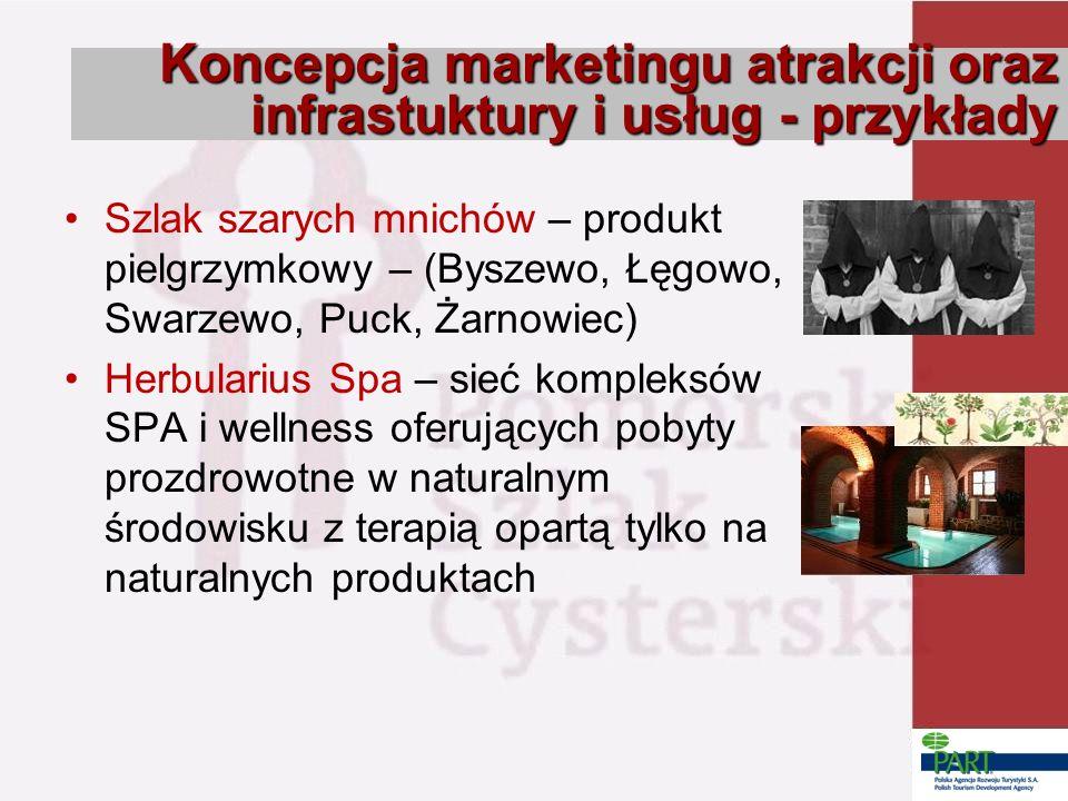 Szlak szarych mnichów – produkt pielgrzymkowy – (Byszewo, Łęgowo, Swarzewo, Puck, Żarnowiec) Herbularius Spa – sieć kompleksów SPA i wellness oferując