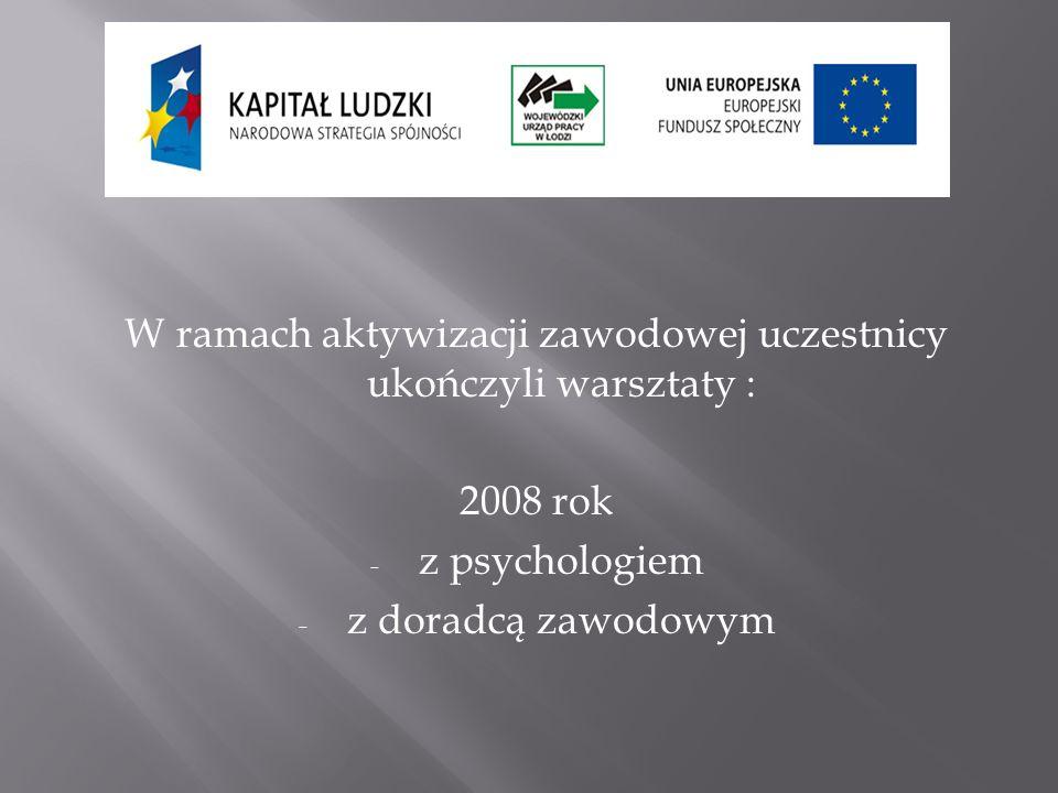 W ramach aktywizacji zawodowej uczestnicy ukończyli warsztaty : 2008 rok - z psychologiem - z doradcą zawodowym