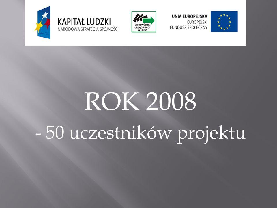 ROK 2008 - 50 uczestników projektu