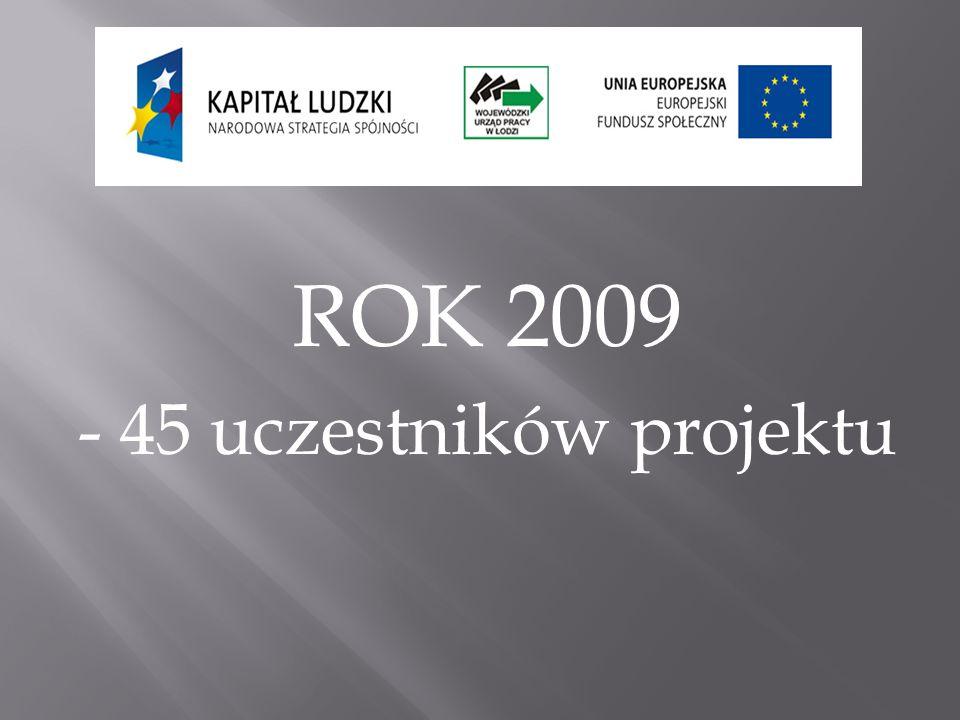 ROK 2009 - 45 uczestników projektu