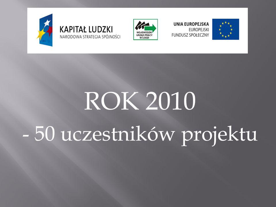 ROK 2010 - 50 uczestników projektu
