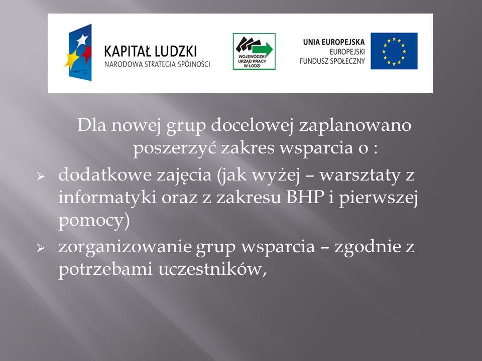 Dla nowej grup docelowej zaplanowano poszerzyć zakres wsparcia o : dodatkowe zajęcia (jak wyżej – warsztaty z informatyki oraz z zakresu BHP i pierwszej pomocy) zorganizowanie grup wsparcia – zgodnie z potrzebami uczestników,