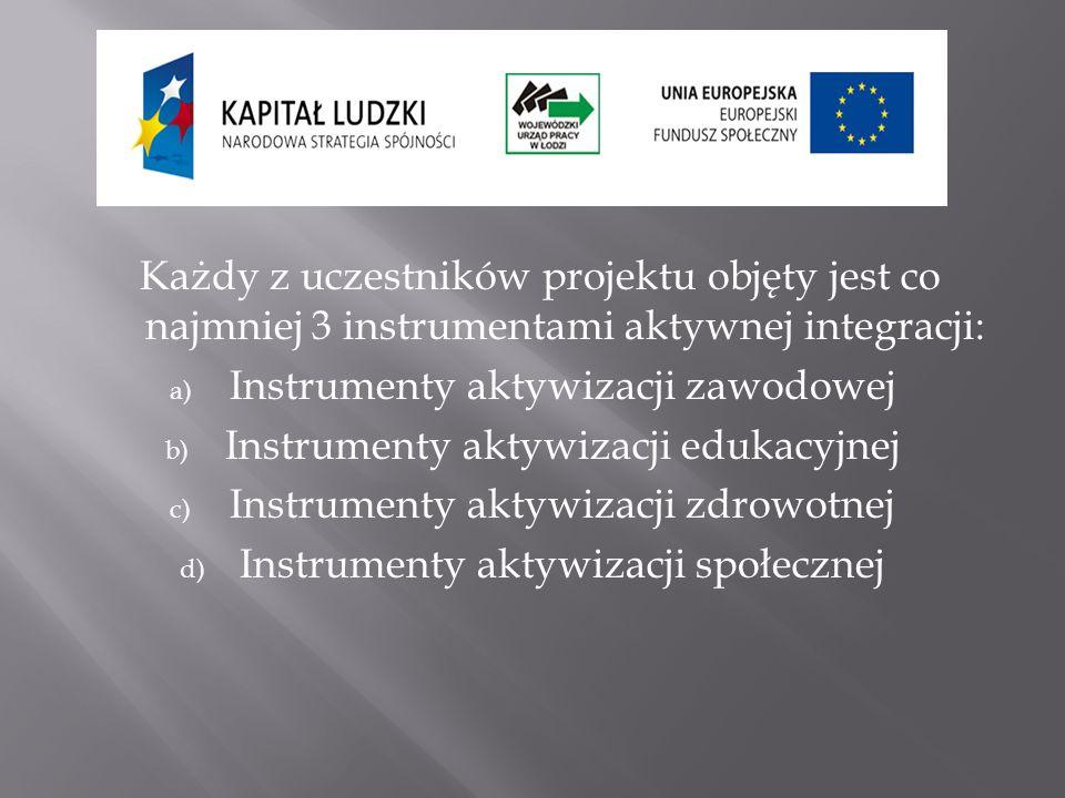 W ramach aktywizacji edukacyjnej uczestnicy ukończyli następujące kursy i szkolenia zawodowe: