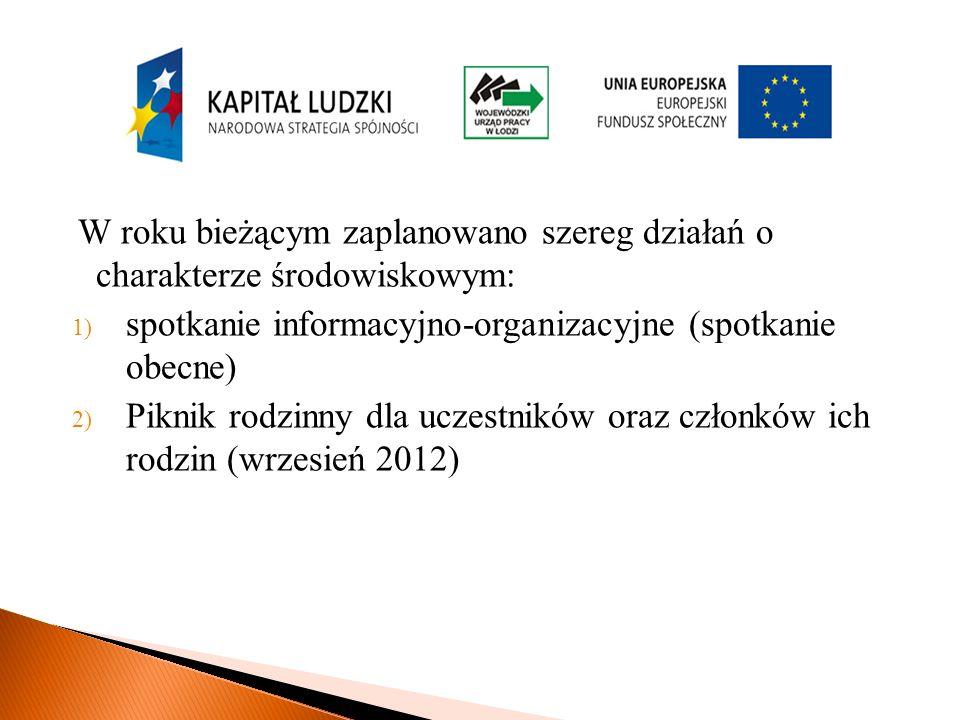 W roku bieżącym zaplanowano szereg działań o charakterze środowiskowym: 1) spotkanie informacyjno-organizacyjne (spotkanie obecne) 2) Piknik rodzinny dla uczestników oraz członków ich rodzin (wrzesień 2012)