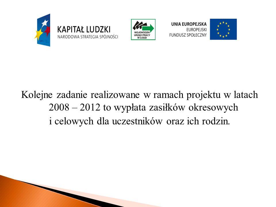 Kolejne zadanie realizowane w ramach projektu w latach 2008 – 2012 to wypłata zasiłków okresowych i celowych dla uczestników oraz ich rodzin.