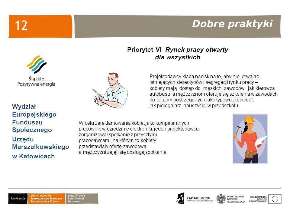 Dobre praktyki Wydział Europejskiego Funduszu Społecznego Urzędu Marszałkowskiego w Katowicach 12 Priorytet VI Rynek pracy otwarty dla wszystkich Proj