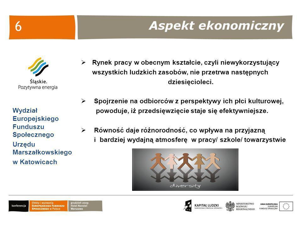 Aspekt ekonomiczny Wydział Europejskiego Funduszu Społecznego Urzędu Marszałkowskiego w Katowicach 6 Rynek pracy w obecnym kształcie, czyli niewykorzy