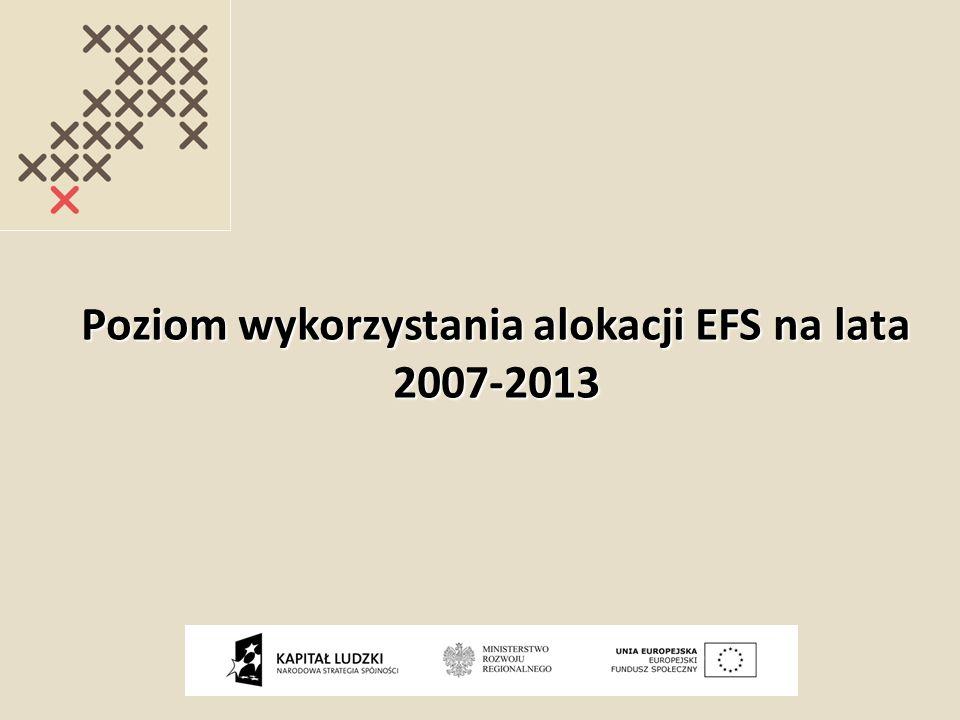 Poziom wykorzystania alokacji EFS na lata 2007-2013