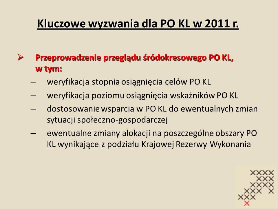 Kluczowe wyzwania dla PO KL w 2011 r. Przeprowadzenie przeglądu śródokresowego PO KL, w tym: Przeprowadzenie przeglądu śródokresowego PO KL, w tym: –