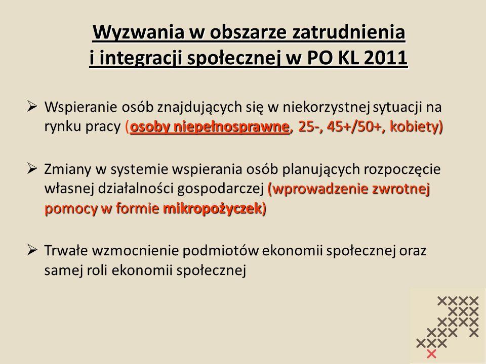 Wyzwania w obszarze zatrudnienia i integracji społecznej w PO KL 2011 osoby niepełnosprawne, 25-, 45+/50+, kobiety) Wspieranie osób znajdujących się w