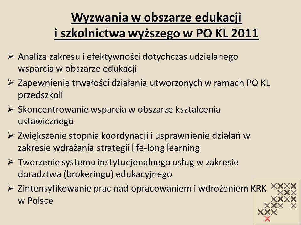 Wyzwania w obszarze edukacji i szkolnictwa wyższego w PO KL 2011 Analiza zakresu i efektywności dotychczas udzielanego wsparcia w obszarze edukacji Za