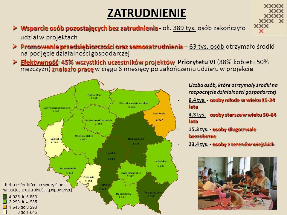 Wsparcie osób pozostających bez zatrudnienia Wsparcie osób pozostających bez zatrudnienia - ok. 389 tys. osób zakończyło udział w projektach Promowani