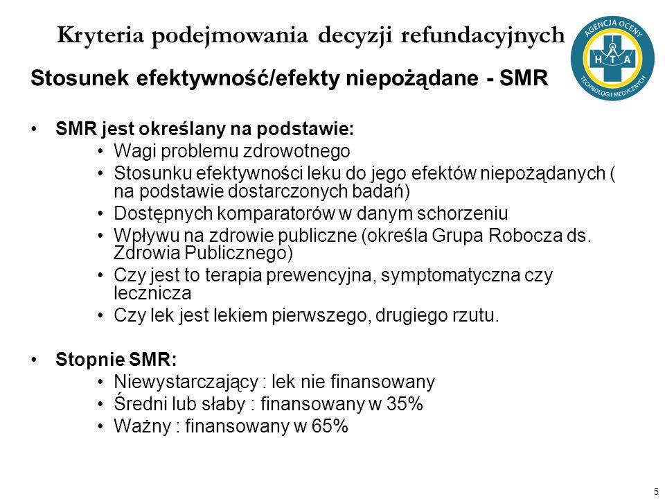 5 Stosunek efektywność/efekty niepożądane - SMR SMR jest określany na podstawie: Wagi problemu zdrowotnego Stosunku efektywności leku do jego efektów