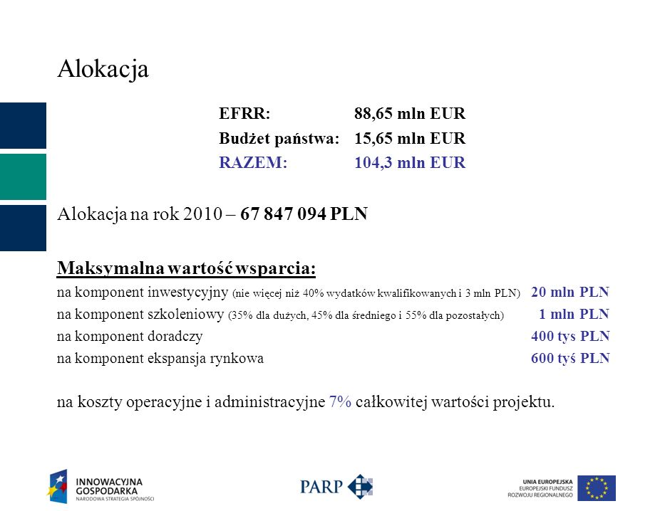 Alokacja EFRR:88,65 mln EUR Budżet państwa:15,65 mln EUR RAZEM:104,3 mln EUR Alokacja na rok 2010 – 67 847 094 PLN Maksymalna wartość wsparcia: na kom