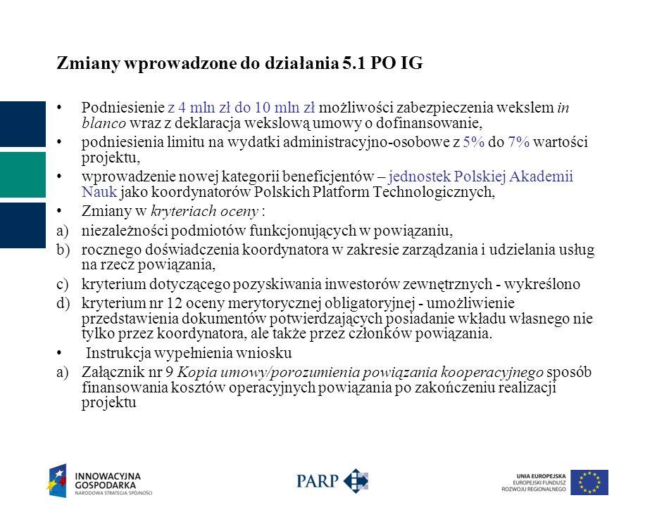 Zmiany wprowadzone do działania 5.1 PO IG Podniesienie z 4 mln zł do 10 mln zł możliwości zabezpieczenia wekslem in blanco wraz z deklaracja wekslową