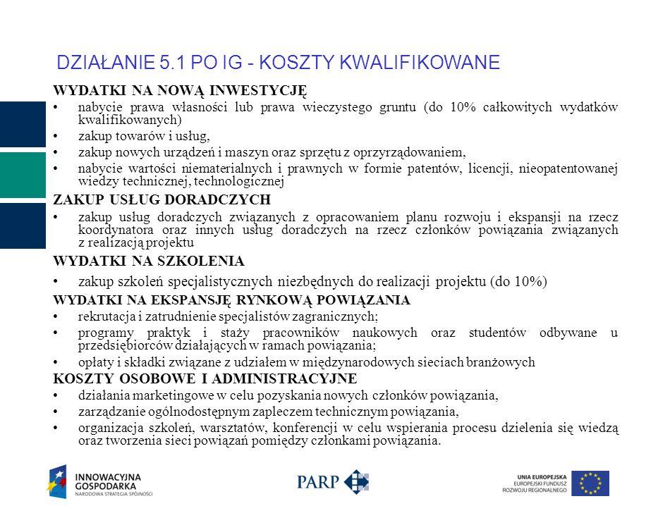 Dziękuję za uwagę radoslaw_krzywicki@parp.gov.pl Zespół Wdrażania Instrumentów Finansowych Polska Agencja Rozwoju Przedsiębiorczości ul.
