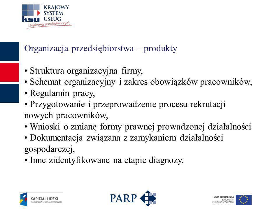 Organizacja przedsiębiorstwa – produkty Struktura organizacyjna firmy, Schemat organizacyjny i zakres obowiązków pracowników, Regulamin pracy, Przygot