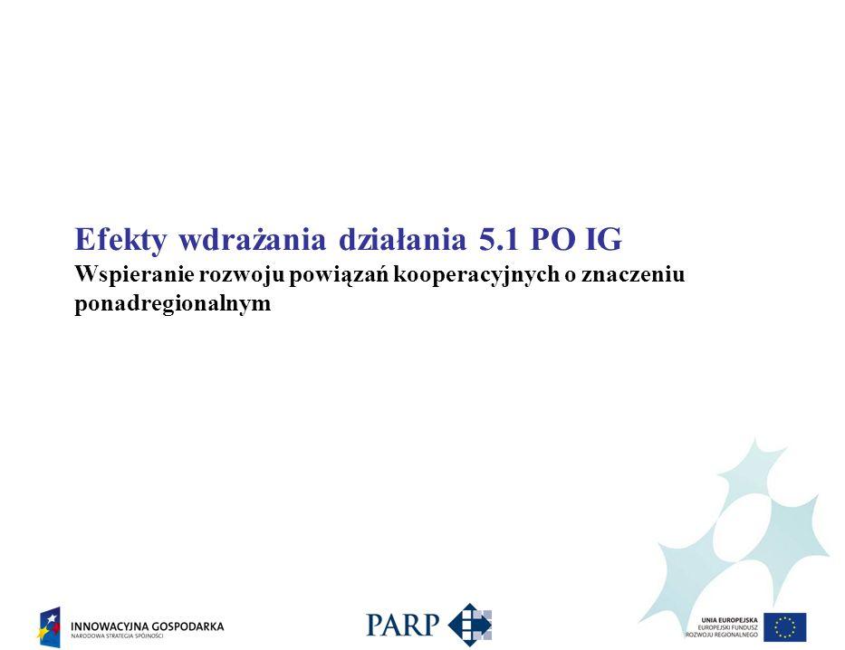 Efekty wdrażania działania 5.1 PO IG Wspieranie rozwoju powiązań kooperacyjnych o znaczeniu ponadregionalnym