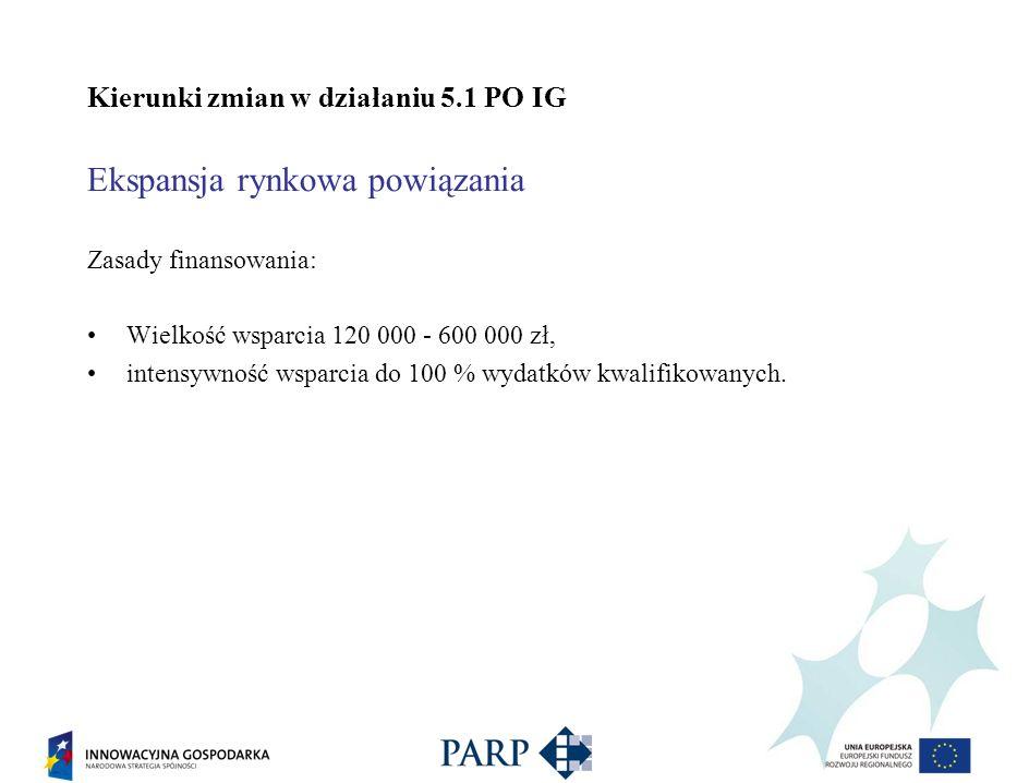 Kierunki zmian w działaniu 5.1 PO IG Ekspansja rynkowa powiązania Zasady finansowania: Wielkość wsparcia 120 000 - 600 000 zł, intensywność wsparcia do 100 % wydatków kwalifikowanych.