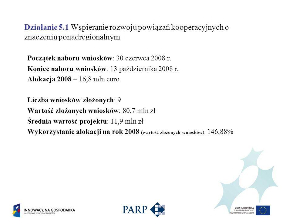 Ilość złożonych wniosków poszczególnych województwach (siedziba koordynatora) mazowieckie – 3 śląskie – 2 dolnośląskie – 1 łódzkie – 1 małopolskie – 1 podkarpackie - 1 Warszaw a Ruda Śląska Bielsko Biała Wrocław Łódź Krakó w Miele c