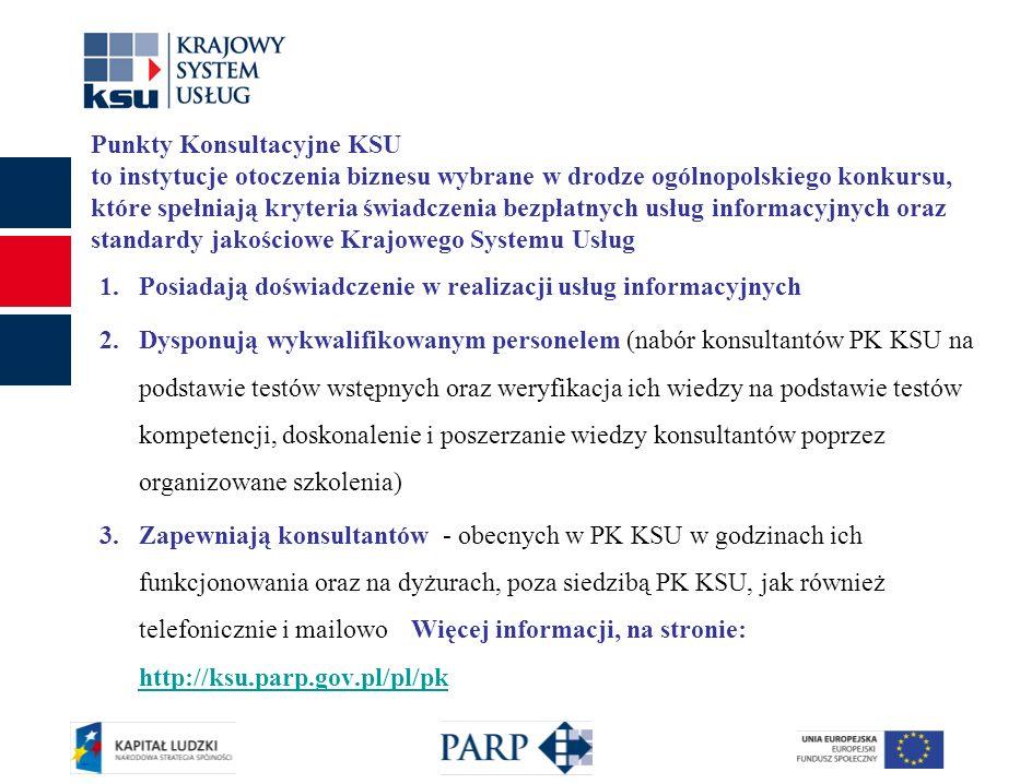Zapraszamy przedsiębiorców i osoby zamierzające rozpocząć działalność gospodarczą do Punktów Konsultacyjnych Krajowego Systemu Usług zlokalizowanych na terenie kraju 111 Punktów Konsultacyjnych KSU 154 Innych lokalizacji, w których prowadzone są dodatkowe dyżury konsultantów PK KSU Lista adresowa PK: http://www.parp.gov.pl/index/index/268 Podobnych informacji udzielają Eksperci PARP: kontakt pod numerem 0-22 432 89 91-93, infolinia 0-801 33 22 02 lub e-mail: info@parp.gov.plinfo@parp.gov.pl