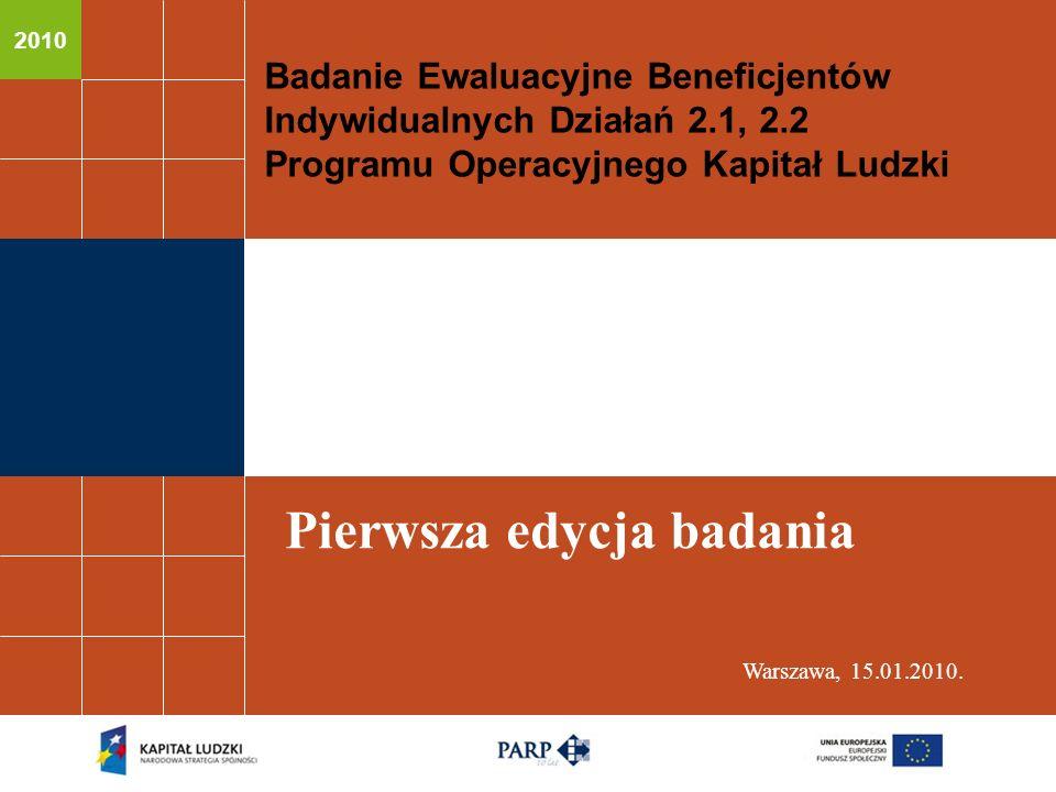 PREZENTACJA WYNIKÓW BADANIA EWALUACYJNEGO beneficjentów indywidualnych Działań 2.1, 2.2 Programu Operacyjnego Kapitał Ludzki realizowanego metodą wywiadów telefonicznych wspomaganych komputerowo (CATI) Zamawiający: Polska Agencja Rozwoju Przedsiębiorczości Realizacja projektu listopad - grudzień 2009 rok