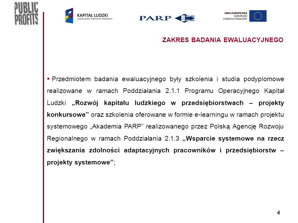 4 ZAKRES BADANIA EWALUACYJNEGO Przedmiotem badania ewaluacyjnego były szkolenia i studia podyplomowe realizowane w ramach Poddziałania 2.1.1 Programu Operacyjnego Kapitał Ludzki Rozwój kapitału ludzkiego w przedsiębiorstwach – projekty konkursowe oraz szkolenia oferowane w formie e-learningu w ramach projektu systemowego Akademia PARP realizowanego przez Polską Agencję Rozwoju Regionalnego w ramach Poddziałania 2.1.3 Wsparcie systemowe na rzecz zwiększania zdolności adaptacyjnych pracowników i przedsiębiorstw – projekty systemowe;