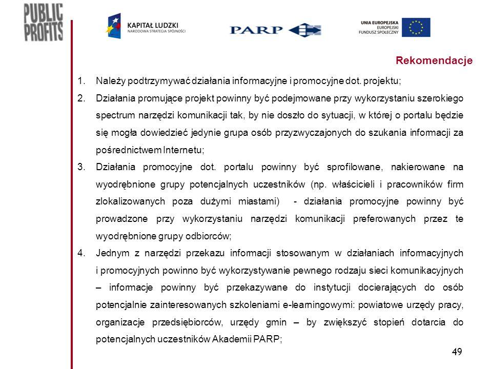 49 Rekomendacje 1.Należy podtrzymywać działania informacyjne i promocyjne dot. projektu; 2.Działania promujące projekt powinny być podejmowane przy wy