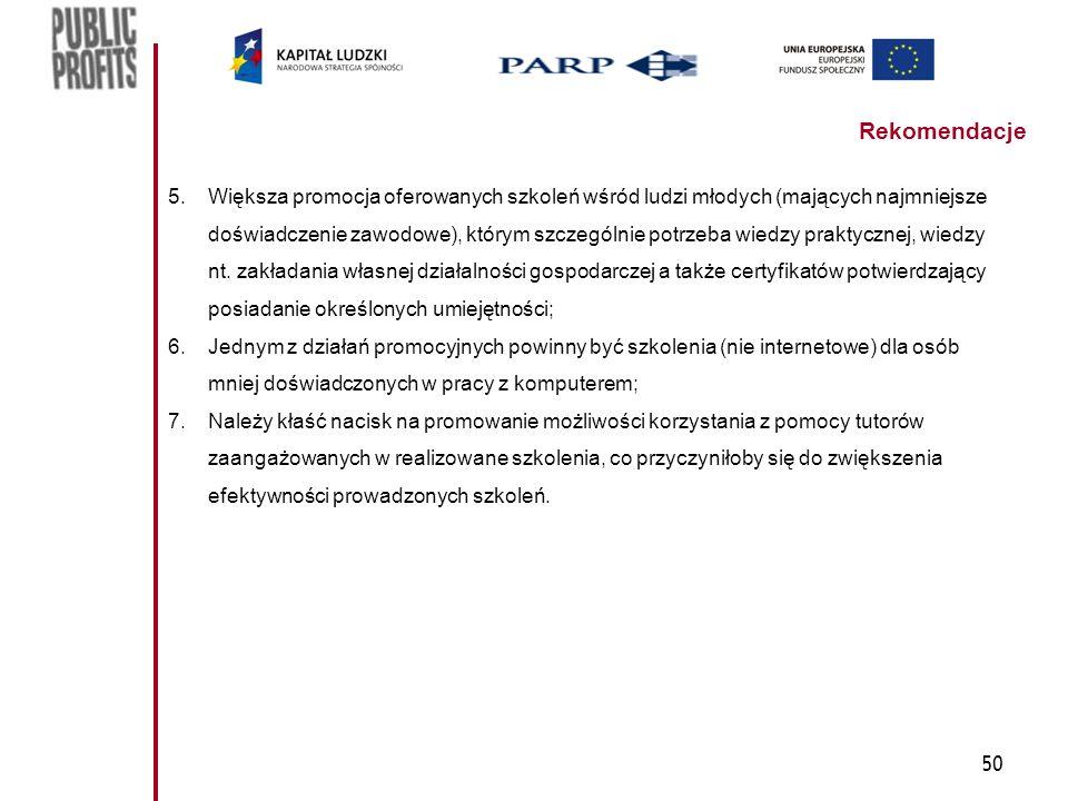 50 Rekomendacje 5.Większa promocja oferowanych szkoleń wśród ludzi młodych (mających najmniejsze doświadczenie zawodowe), którym szczególnie potrzeba wiedzy praktycznej, wiedzy nt.