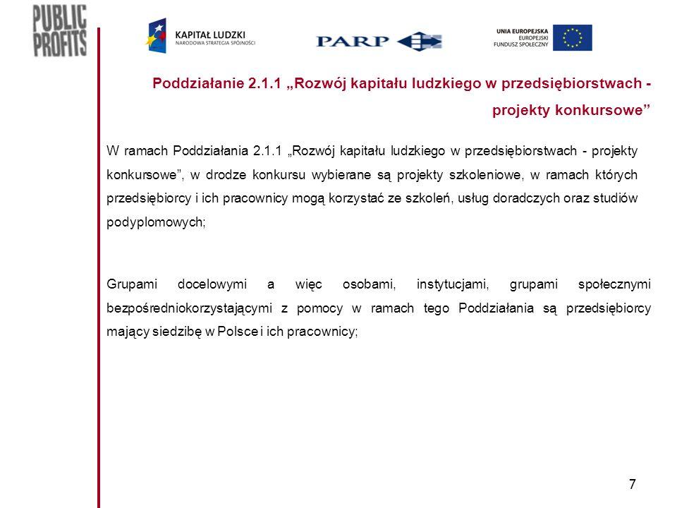 7 Poddziałanie 2.1.1 Rozwój kapitału ludzkiego w przedsiębiorstwach - projekty konkursowe W ramach Poddziałania 2.1.1 Rozwój kapitału ludzkiego w prze