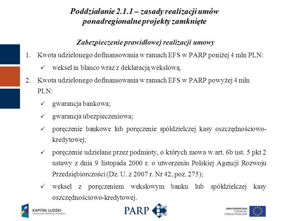 Poddziałanie 2.1.1 – zasady realizacji umów ponadregionalne projekty zamknięte Zabezpieczenie prawidłowej realizacji umowy 1.Kwota udzielonego dofinansowania w ramach EFS w PARP poniżej 4 mln PLN: weksel in blanco wraz z deklaracją wekslową.