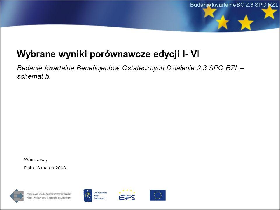 Badanie kwartalne BO 2.3 SPO RZL Wybrane wyniki porównawcze edycji I- VI Badanie kwartalne Beneficjentów Ostatecznych Działania 2.3 SPO RZL – schemat b.