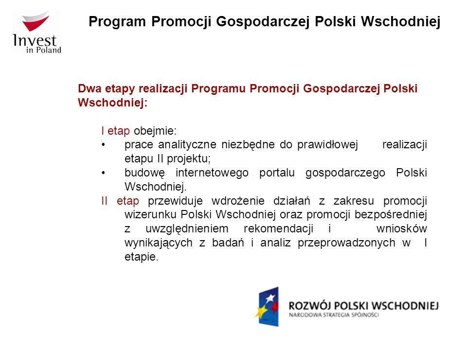 Program Promocji Gospodarczej Polski Wschodniej Badania marketingowe Przedmiot badań wizerunkowych: określenie jak potencjalni inwestorzy krajowi postrzegają Polskę Wschodnią; określenie jak potencjalni inwestorzy zagraniczni postrzegają Polskę Wschodnią; jakie są różnice w postrzeganiu poszczególnych województw makroregionu; jak obecni oraz potencjalni importerzy oceniają Polskę Wschodnią jako partnera gospodarczego; jak skojarzenia budzi nazwa Polska Wschodnia w kręgach gospodarczych; jak oceniany jest klimat inwestycyjny w makroregionie; jakie są najważniejsze bariery dla inwestycji w makroregionie; jakie są najważniejsze bariery dla eksportu; ilu przedsiębiorców rozważa inwestycje w Polsce Wschodniej; ilu przedsiębiorców, na których rynkach, jest zainteresowanych handlem z Polską Wschodnią; jakie kanały/ narzędzia promocji są najbardziej efektywne zdaniem badanych przedsiębiorców.