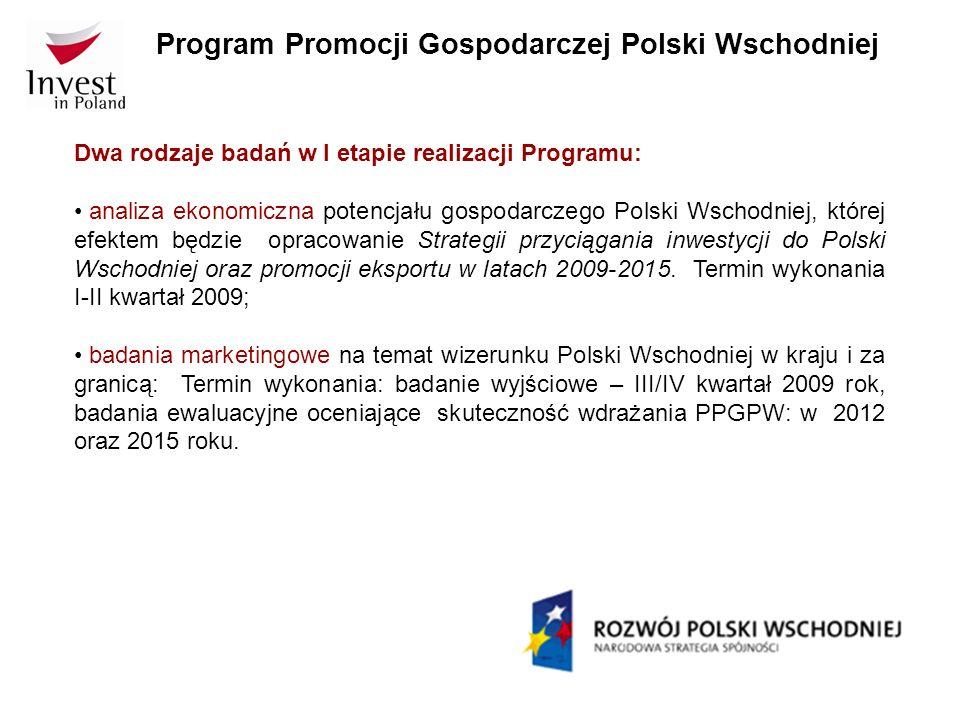 Program Promocji Gospodarczej Polski Wschodniej Dwa rodzaje badań w I etapie realizacji Programu: analiza ekonomiczna potencjału gospodarczego Polski