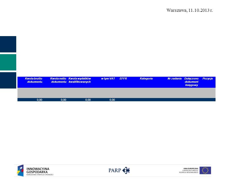 Kwota brutto dokumentu Kwota netto dokumentu Kwota wydatków kwalifikowanych w tym VATEFFRKategoriaNr zadaniaDołączono dokument księgowy Pozycje 0,00