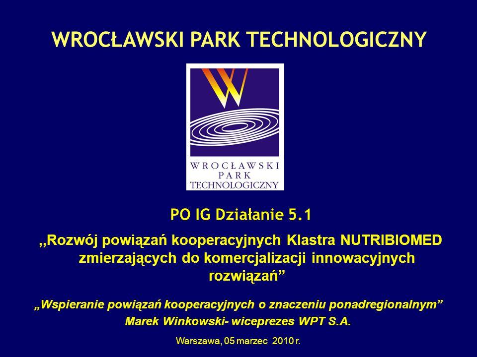 WROCŁAWSKI PARK TECHNOLOGICZNY PO IG Działanie 5.1,,Rozwój powiązań kooperacyjnych Klastra NUTRIBIOMED zmierzających do komercjalizacji innowacyjnych