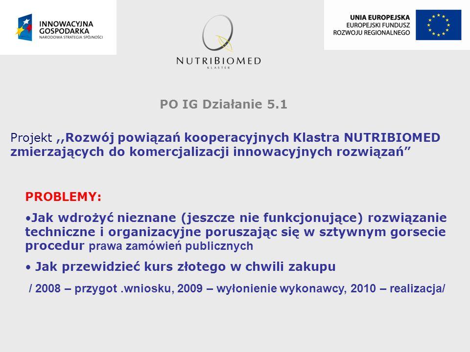 Projekt,,Rozwój powiązań kooperacyjnych Klastra NUTRIBIOMED zmierzających do komercjalizacji innowacyjnych rozwiązań PO IG Działanie 5.1 PROBLEMY: Jak