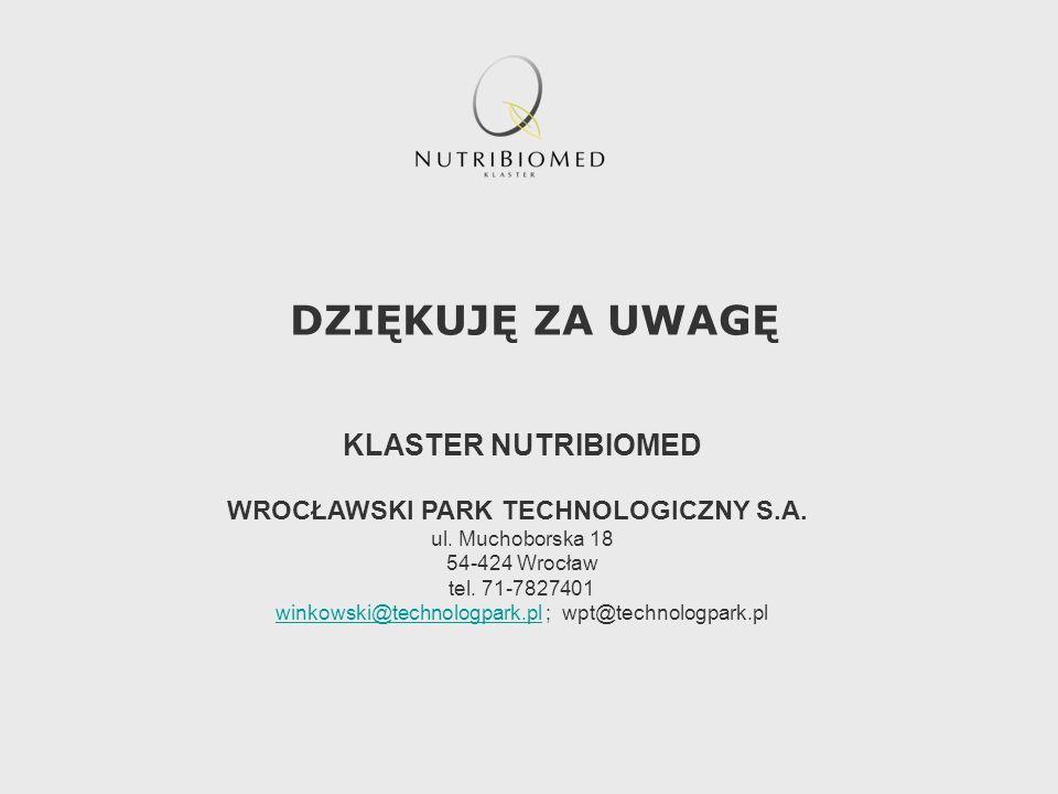 KLASTER NUTRIBIOMED WROCŁAWSKI PARK TECHNOLOGICZNY S.A. ul. Muchoborska 18 54-424 Wrocław tel. 71-7827401 winkowski@technologpark.plwinkowski@technolo