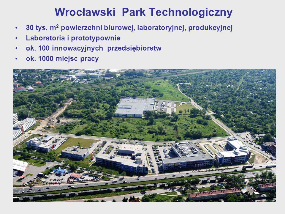 Wrocławski Park Technologiczny 30 tys. m 2 powierzchni biurowej, laboratoryjnej, produkcyjnej Laboratoria i prototypownie ok. 100 innowacyjnych przeds