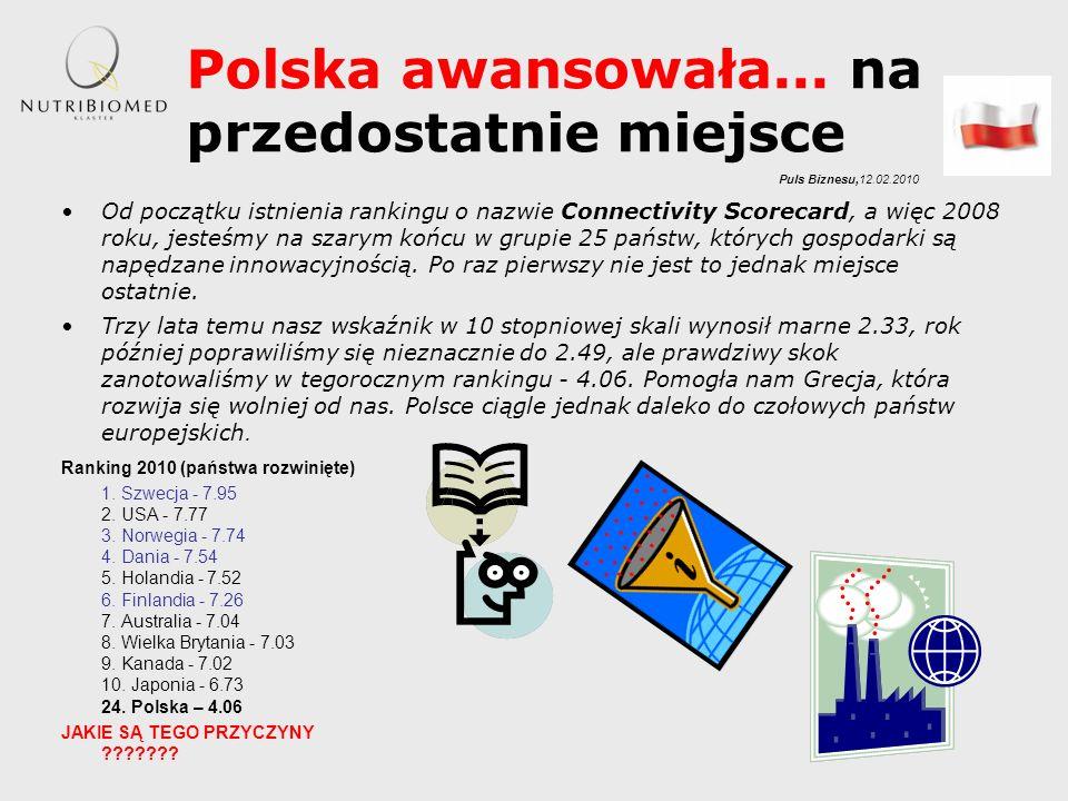 Polska awansowała... na przedostatnie miejsce Od początku istnienia rankingu o nazwie Connectivity Scorecard, a więc 2008 roku, jesteśmy na szarym koń