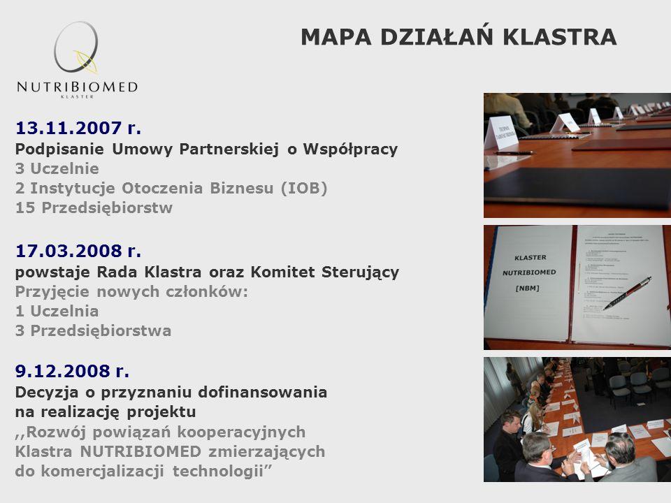 MAPA DZIAŁAŃ KLASTRA 13.11.2007 r. Podpisanie Umowy Partnerskiej o Współpracy 3 Uczelnie 2 Instytucje Otoczenia Biznesu (IOB) 15 Przedsiębiorstw 17.03
