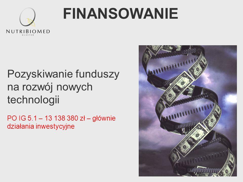 FINANSOWANIE Pozyskiwanie funduszy na rozwój nowych technologii PO IG 5.1 – 13 138 380 zł – głównie działania inwestycyjne http://www.biojobblog.com/m
