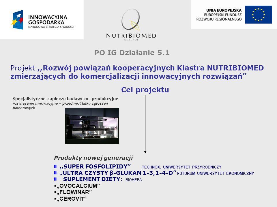 Projekt,,Rozwój powiązań kooperacyjnych Klastra NUTRIBIOMED zmierzających do komercjalizacji innowacyjnych rozwiązań PO IG Działanie 5.1 Finansowanie projektu całkowita wartość projektu 13.138.380 zł koszty kwalifikowane 10.829.000 zł Poziom dofinansowania : 100% wydatki inwestycyjne 90% koszty osobowe, doradztwo 35 % szkolenia Okres realizacji projektu : styczeń 2009 - luty 2011 Sposób rozliczenia projektu : transfer pomocy publicznej do uczestników Klastra poprzez świadczenie usług częściowo nieodpłatnych – certyfikaty pomocy publicznej lub pomocy de minimis